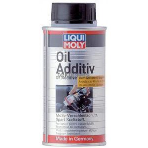 Aditiv za motorno ulje